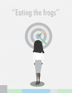 Eating the frogs